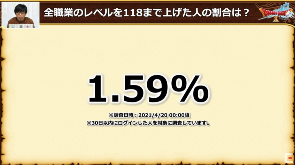 1.59%